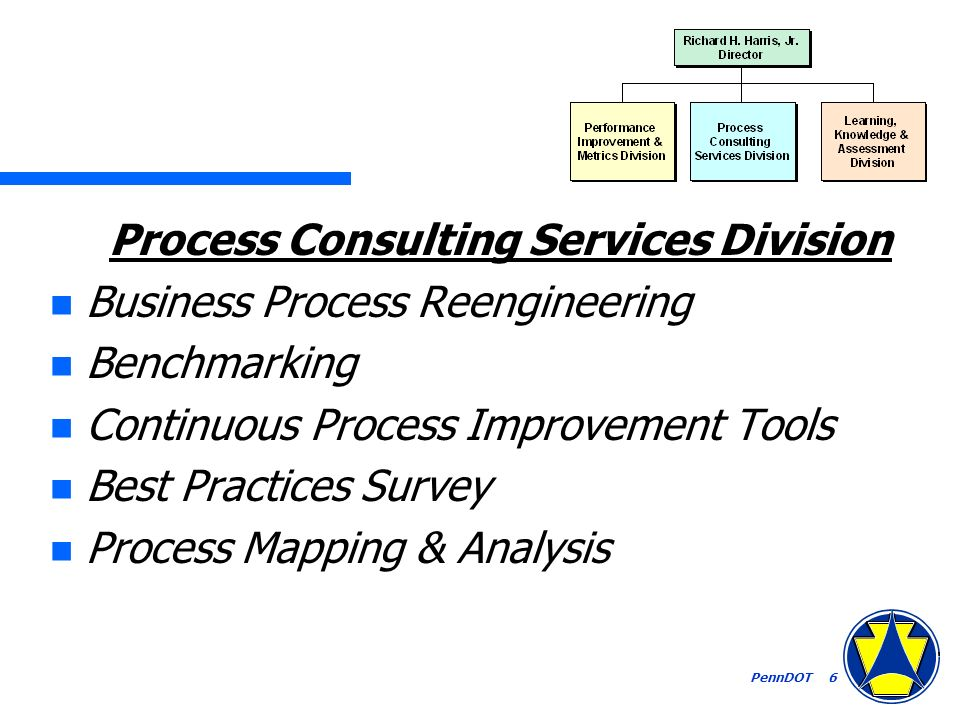 PennDOT 6 Process Consulting Services Division n Business Process Reengineering n Benchmarking n Continuous Process Improvement Tools n Best Practices Survey n Process Mapping & Analysis