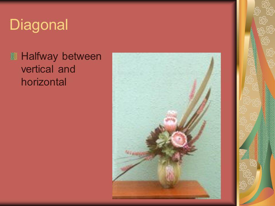 Diagonal Halfway between vertical and horizontal