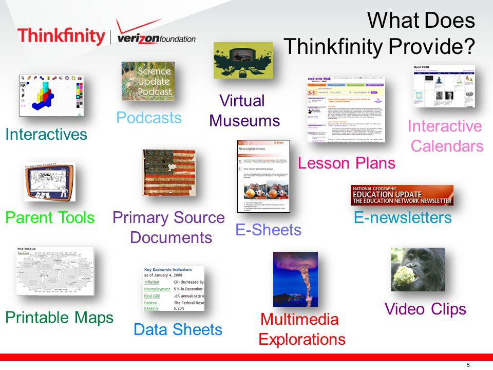 5 What Does Thinkfinity Provide.