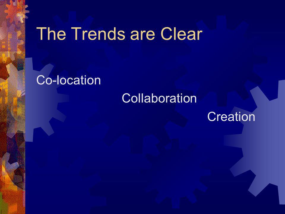 The Trends are Clear Co-location Collaboration Creation