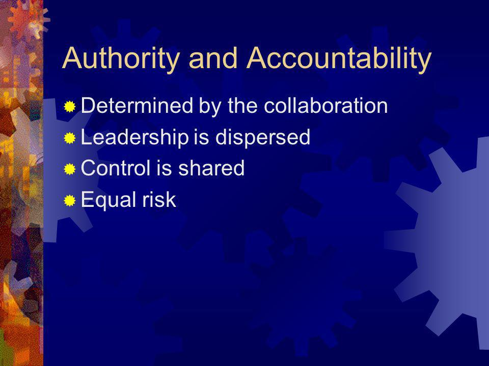 Authority and Accountability Determined by the collaboration Leadership is dispersed Control is shared Equal risk