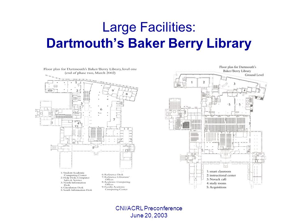 CNI/ACRL Preconference June 20, 2003 Large Facilities: Dartmouths Baker Berry Library