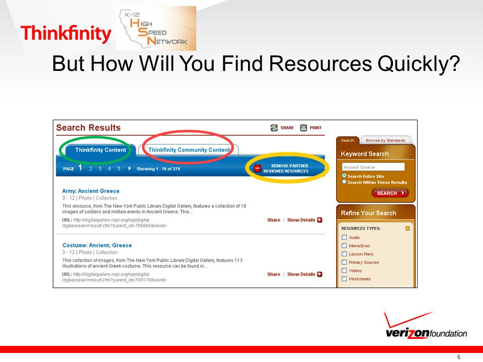 5 But How Will You Find Resources Quickly?