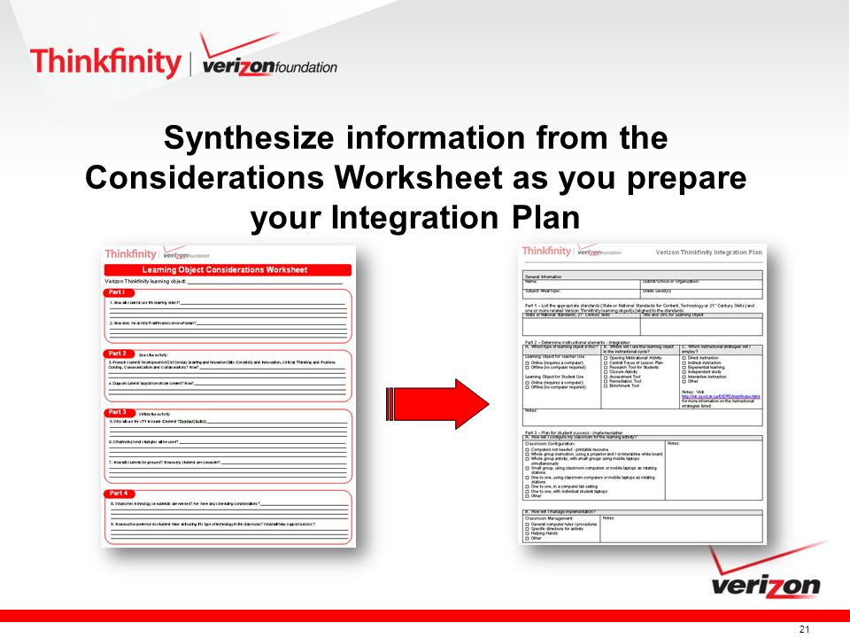 21 Synthesize information from the Considerations Worksheet as you prepare your Integration Plan