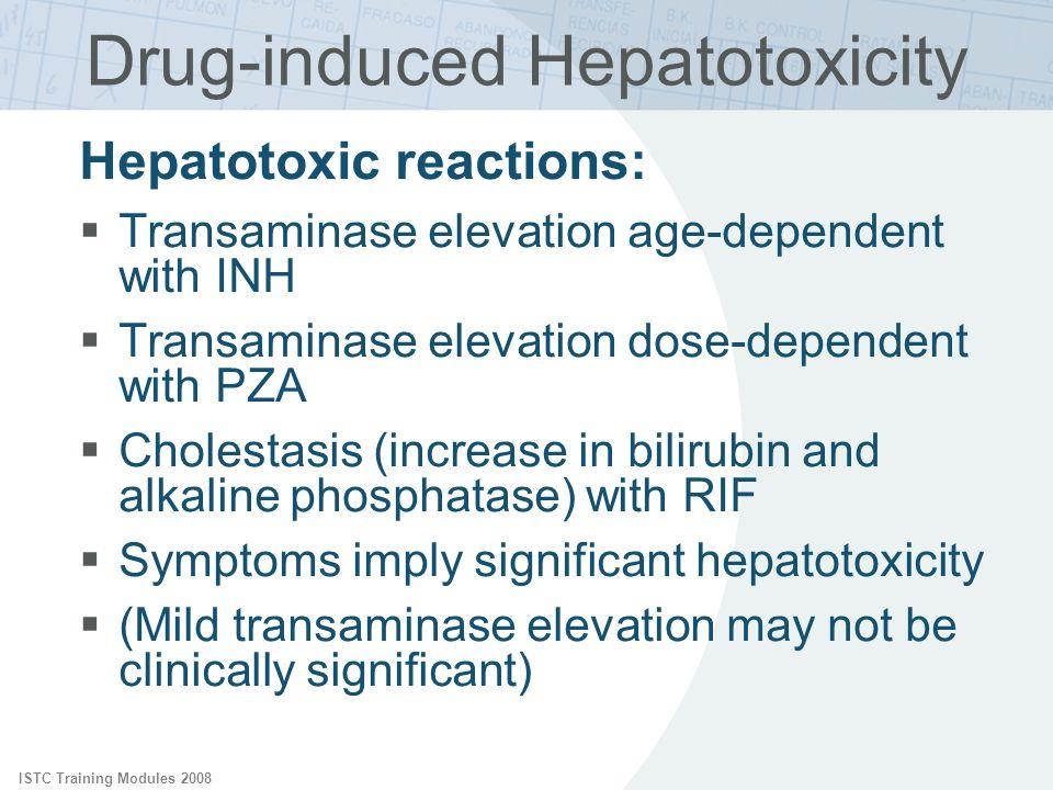 ISTC Training Modules 2008 Drug-induced Hepatotoxicity Hepatotoxic reactions: Transaminase elevation age-dependent with INH Transaminase elevation dos