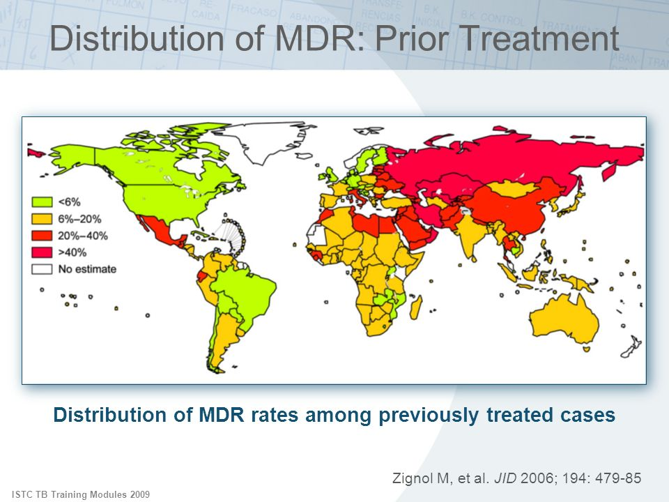 ISTC TB Training Modules 2009 Zignol M, et al. JID 2006; 194: 479-85 Distribution of MDR: Prior Treatment Distribution of MDR rates among previously t
