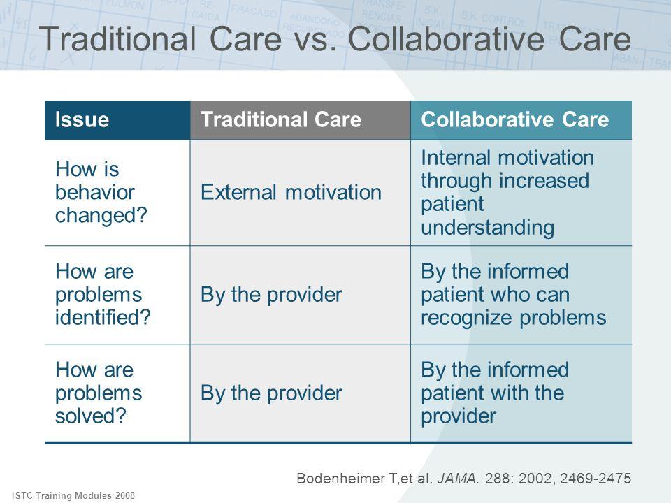 ISTC Training Modules 2008 Bodenheimer T,et al. JAMA. 288: 2002, 2469-2475 Traditional Care vs. Collaborative Care IssueTraditional CareCollaborative