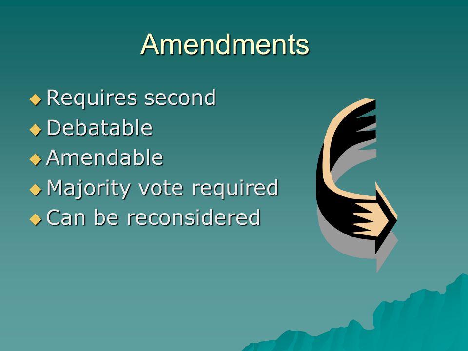 Amendments Requires second Requires second Debatable Debatable Amendable Amendable Majority vote required Majority vote required Can be reconsidered C