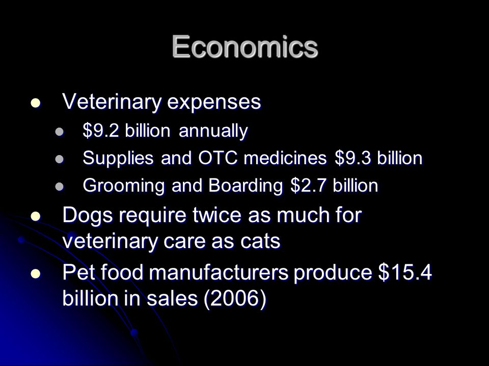 Economics Veterinary expenses Veterinary expenses $9.2 billion annually $9.2 billion annually Supplies and OTC medicines $9.3 billion Supplies and OTC