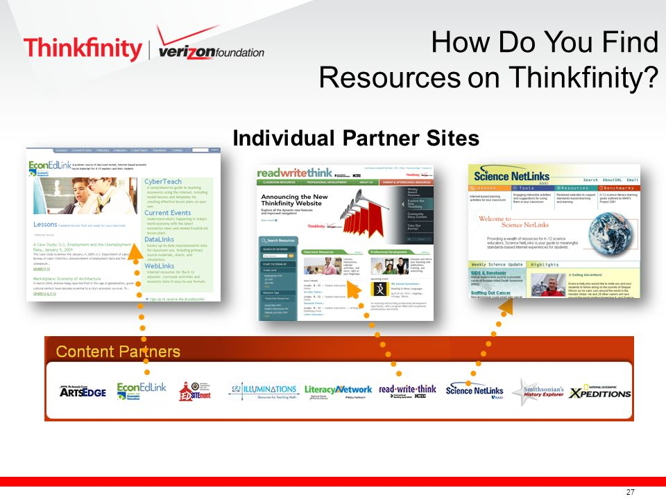 27 Individual Partner Sites How Do You Find Resources on Thinkfinity