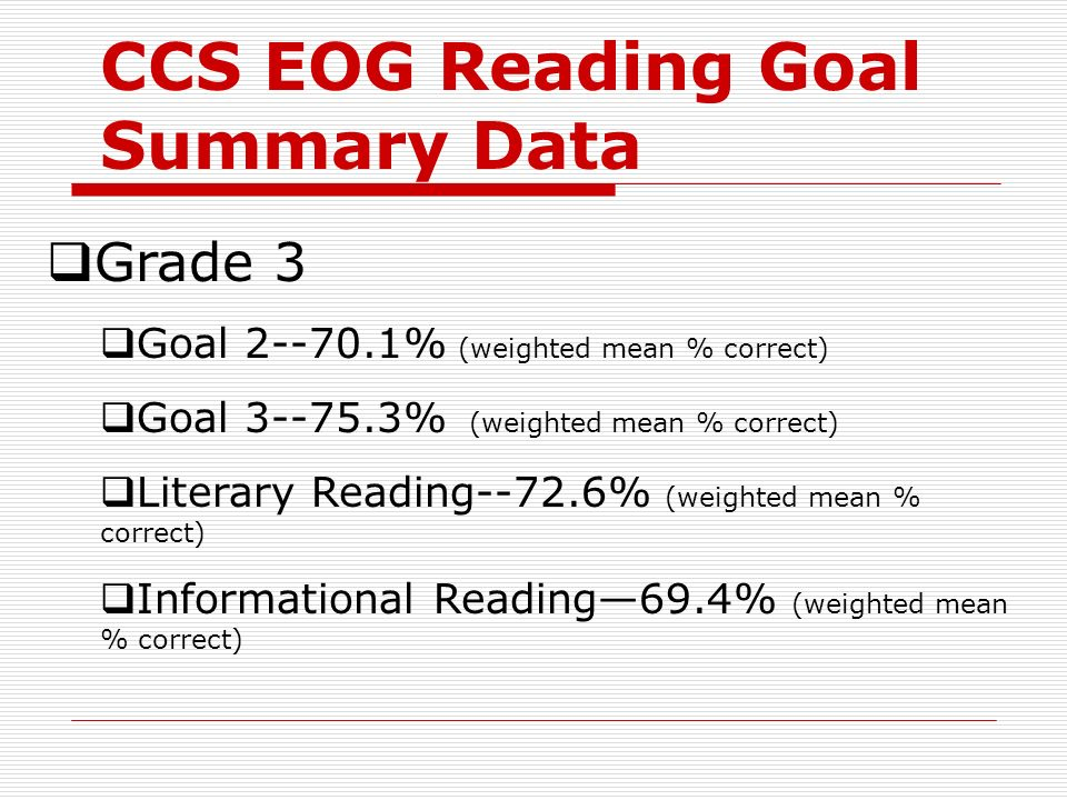 CCS EOG Reading Goal Summary Data Grade 3 Goal 2--70.1% (weighted mean % correct) Goal 3--75.3% (weighted mean % correct) Literary Reading--72.6% (weighted mean % correct) Informational Reading69.4% (weighted mean % correct)