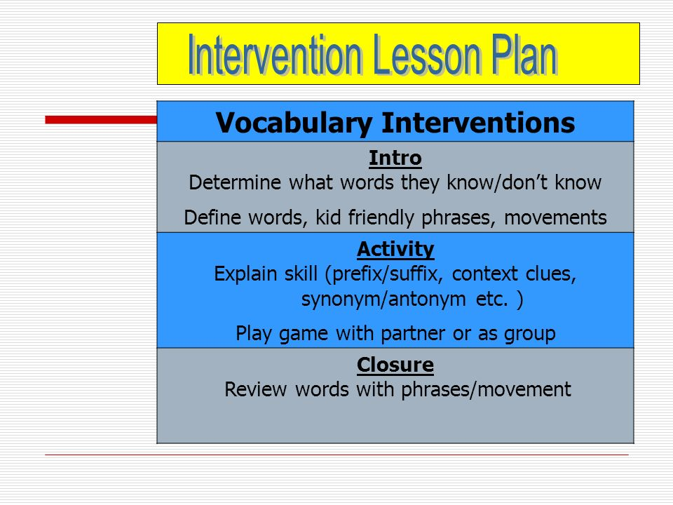 Vocabulary Interventions Intro Determine what words they know/dont know Define words, kid friendly phrases, movements Activity Explain skill (prefix/suffix, context clues, synonym/antonym etc.