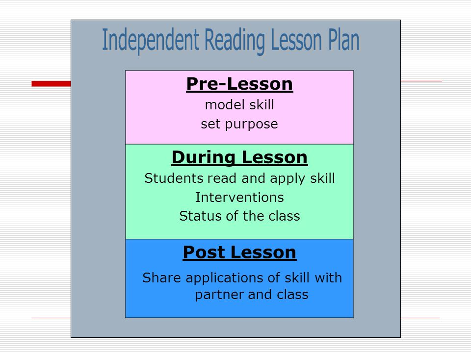 Pre-Lesson model skill set purpose During Lesson Students read and apply skill Interventions Status of the class Post Lesson Share applications of skill with partner and class