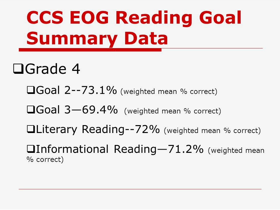 CCS EOG Reading Goal Summary Data Grade 4 Goal 2--73.1% (weighted mean % correct) Goal 369.4% (weighted mean % correct) Literary Reading--72% (weighted mean % correct) Informational Reading71.2% (weighted mean % correct)