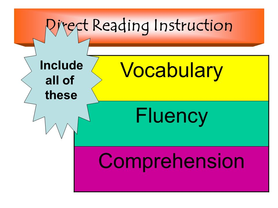 Direct Reading Instruction Vocabulary Fluency Comprehension Include all of these