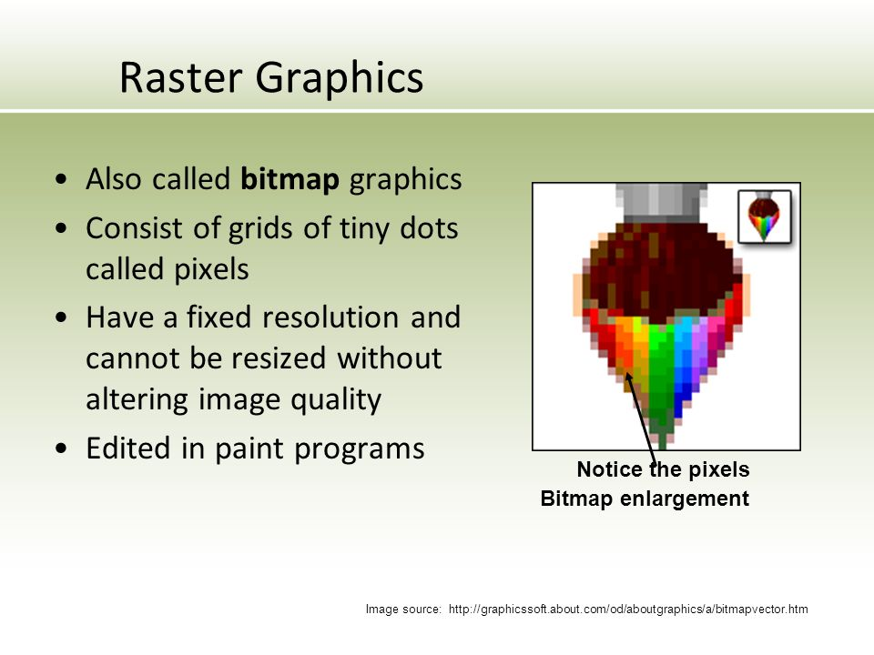 Raster Graphics Also called bitmap graphics Consist of grids of tiny dots called pixels Have a fixed resolution and cannot be resized without altering image quality Edited in paint programs Bitmap enlargement Notice the pixels Image source: