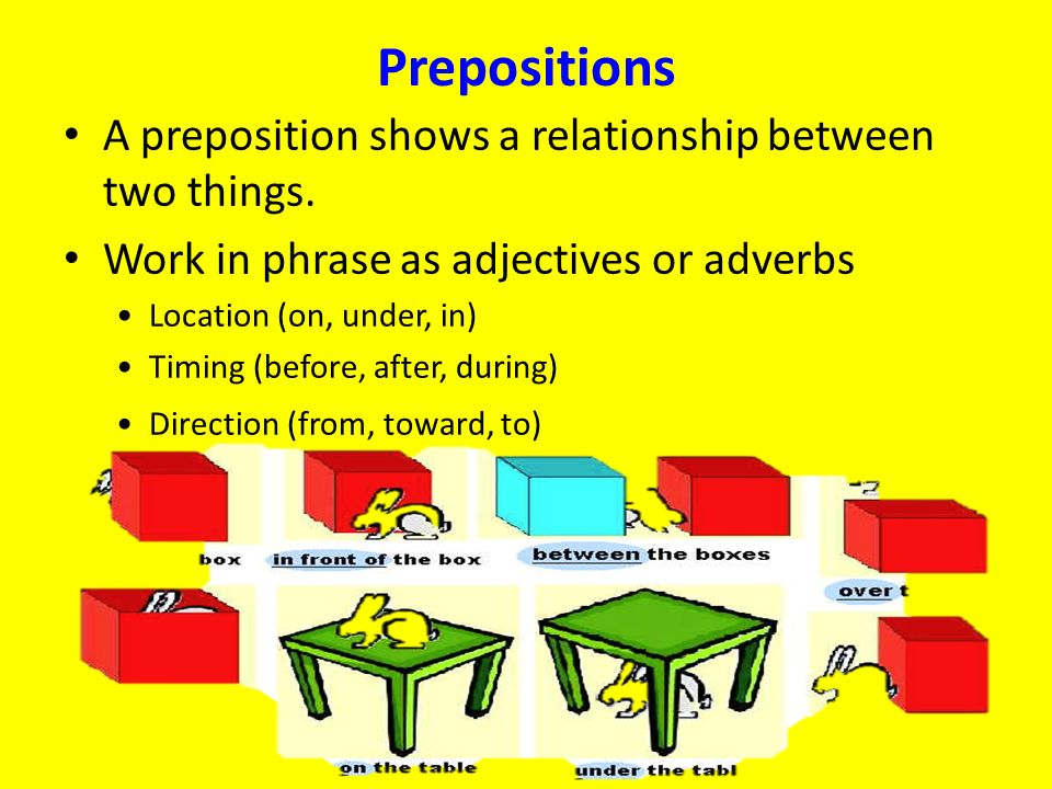 Prepositions A preposition shows a relationship between two things. Work in phrase as adjectives or adverbs Location (on, under, in) Timing (before, a