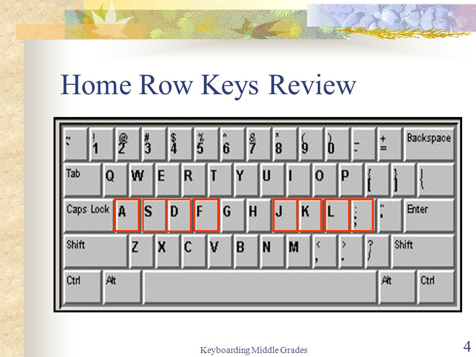 Keyboarding Middle Grades 4 Home Row Keys Review