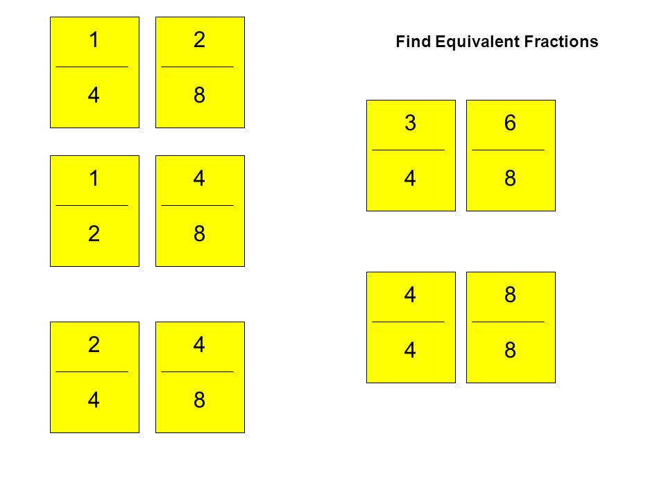 4 4 2 4 3 4 1 2 1 4 ? 8 ? 8 ? 8 ? 8 ? 8 2 8 4 8 4 8 6 8 8 8 Find Equivalent Fractions