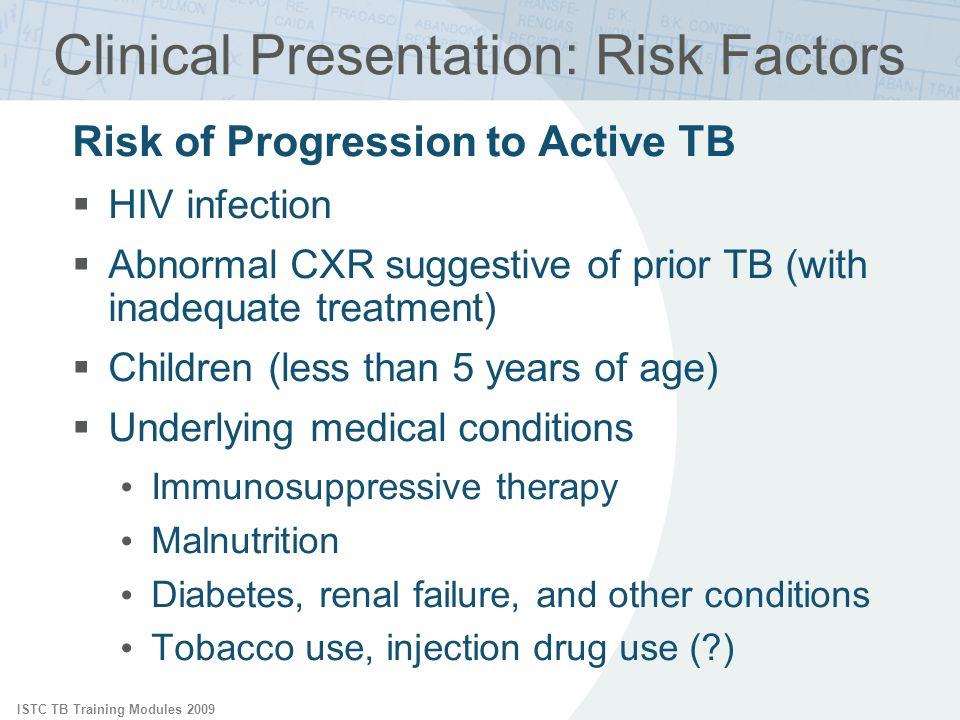 ISTC TB Training Modules 2009 Clinical Presentation: Risk Factors Risk of Progression to Active TB HIV infection Abnormal CXR suggestive of prior TB (