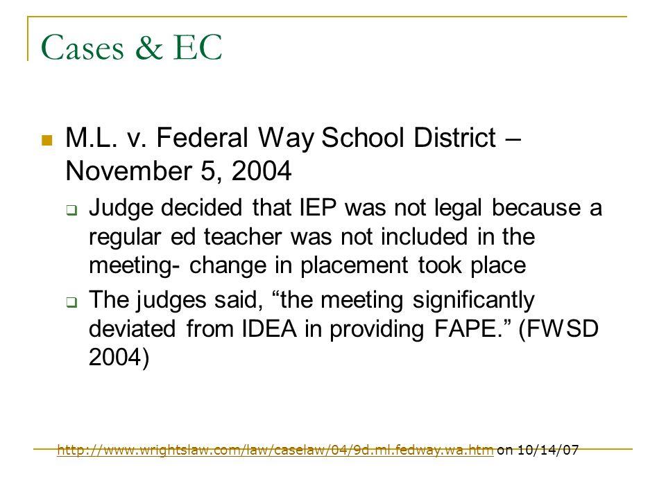 Cases & EC M.L. v.
