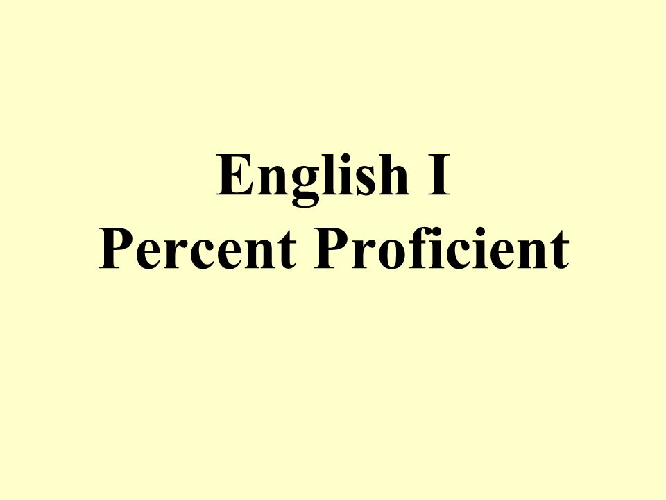 English I Percent Proficient