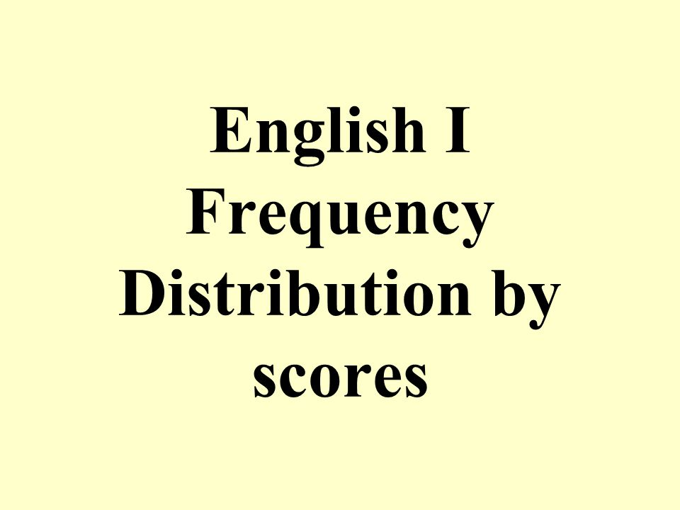 English I Frequency Distribution by scores