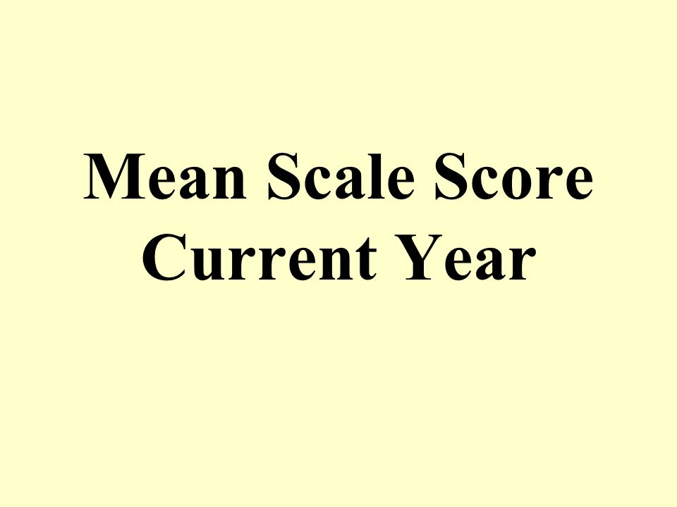 Mean Scale Score Current Year