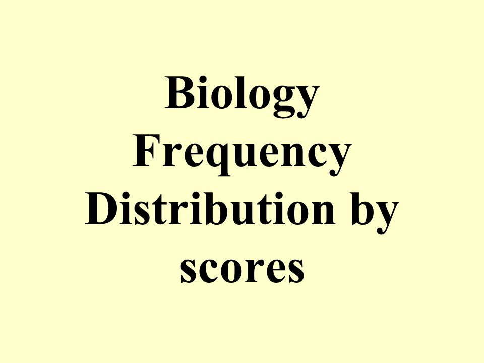 Biology Frequency Distribution by scores