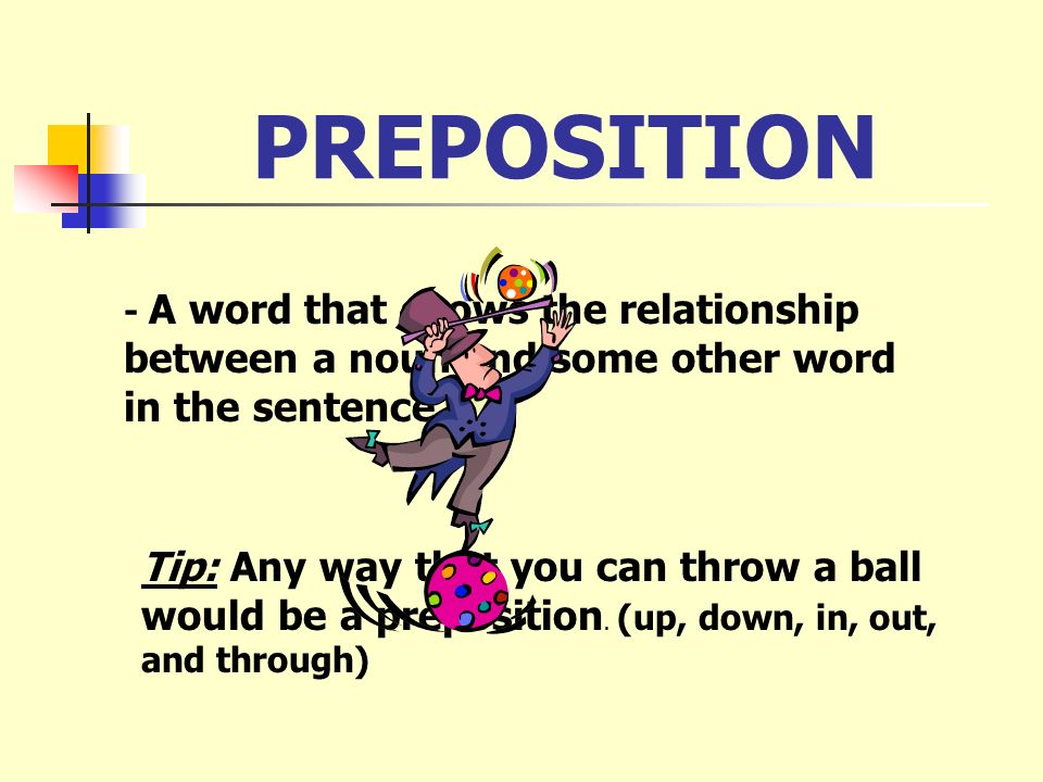 VERB - The main word in the predicate of a sentence that expresses action or state of being. Action verbs tell what the subject does. (sing) Verb phra