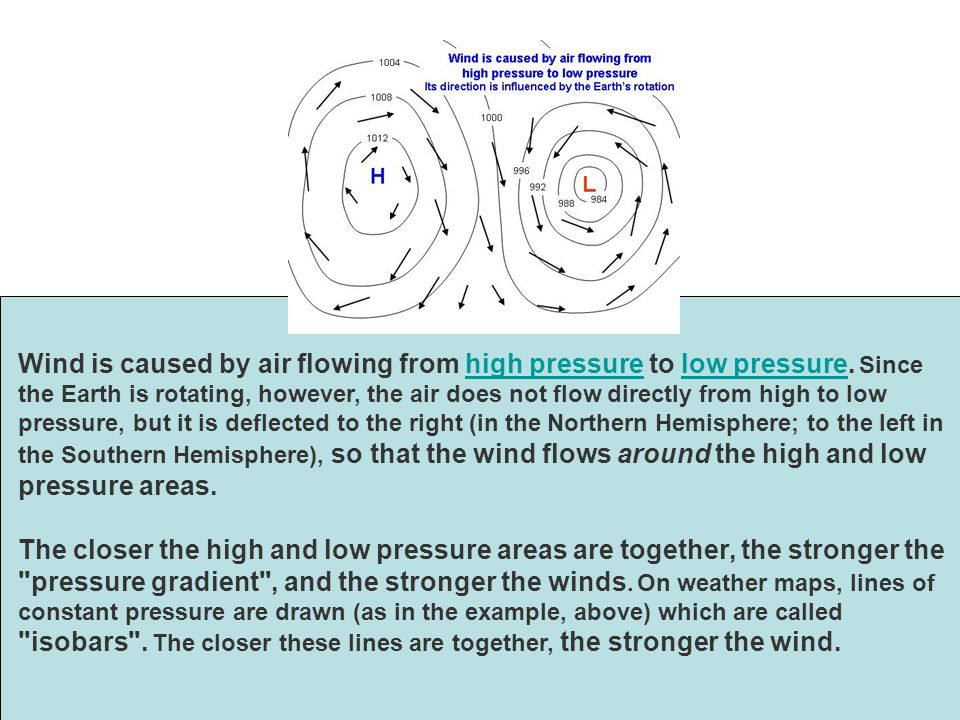 Wind is caused by air flowing from high pressure to low pressure.