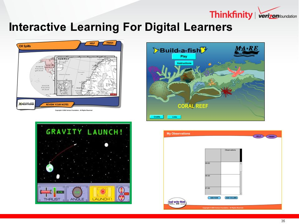 35 Interactive Learning For Digital Learners