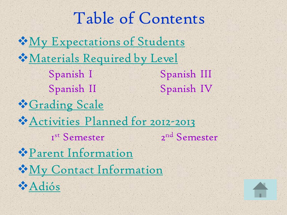 Table of Contents My Expectations of Students Materials Required by Level Spanish I Spanish III Spanish II Spanish IV Grading Scale Activities Planned