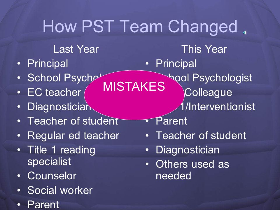 PST Team Makeup People who might be on your team Principal School Psychologist EC representative Regular Education Teacher Interventionists Teacher of student Parents Others as needed