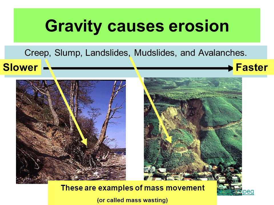 Gravity causes erosion landslide clip.mpeg Creep, Slump, Landslides, Mudslides, and Avalanches. These are examples of mass movement (or called mass wa