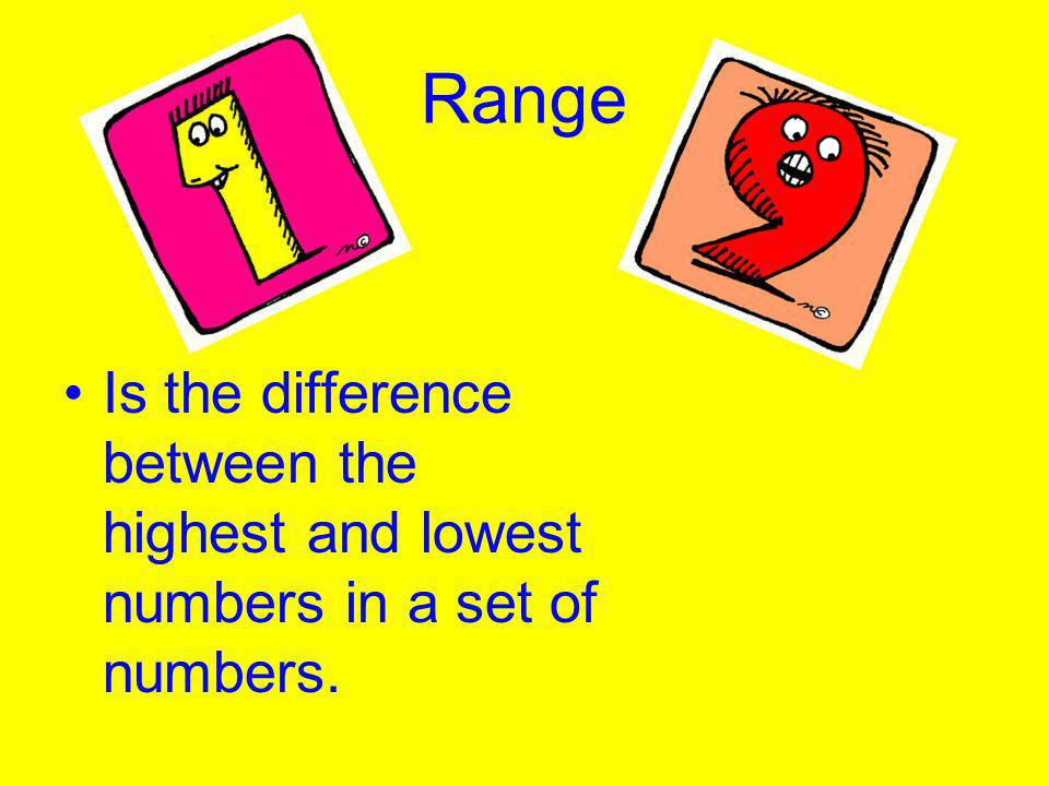 Range Is the difference between the highest and lowest numbers in a set of numbers.