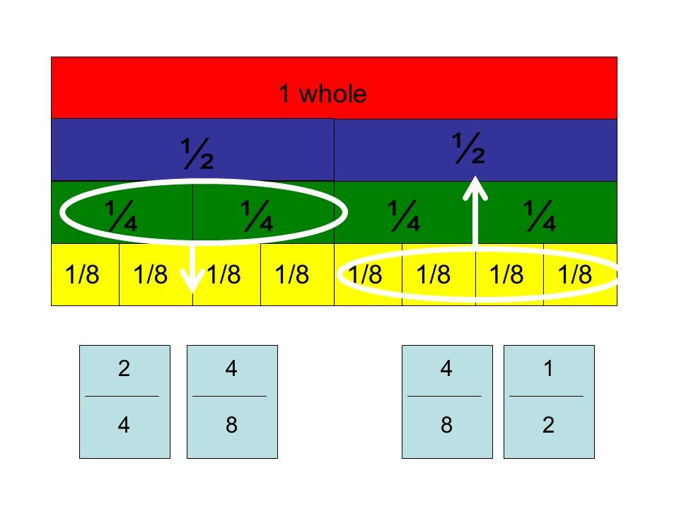 1 whole ½ ½ ¼¼¼¼ 1/8 4 8 2 1 2 2 4 8 4 8