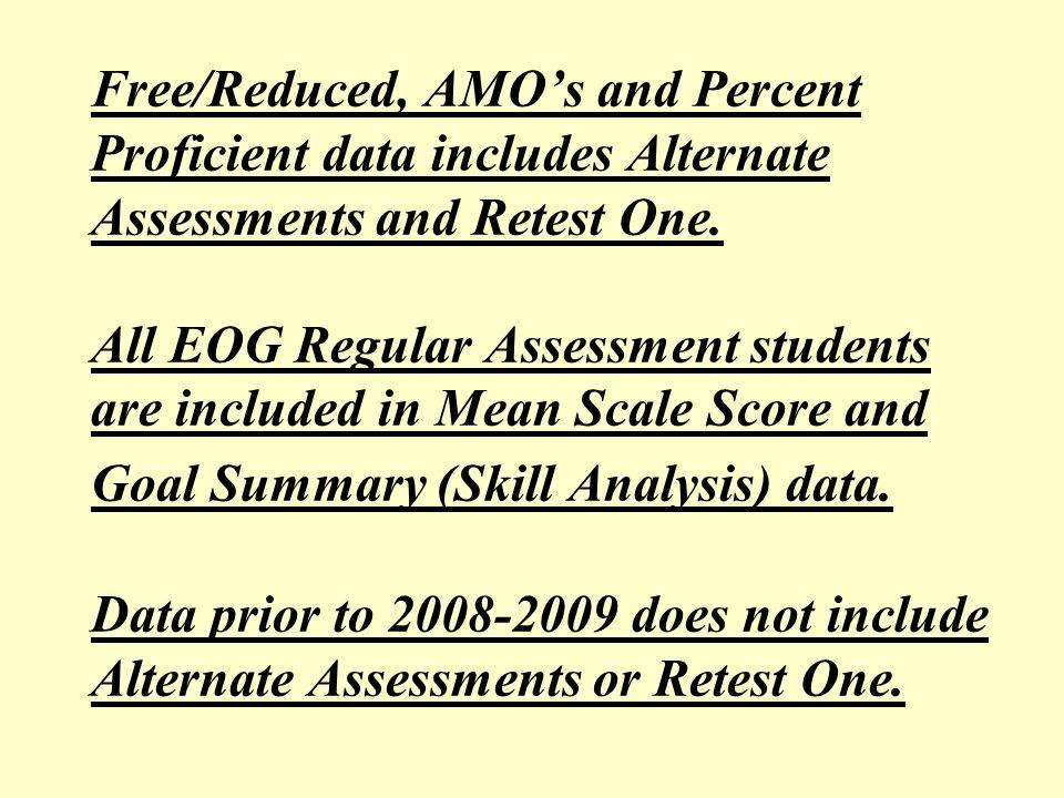 EOG Disaggregated Data