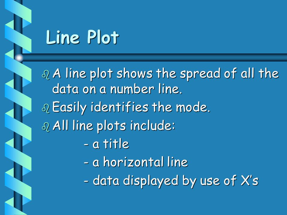 b A line plot shows the spread of all the data on a number line. b Easily identifies the mode. b All line plots include: - a title - a title - a horiz