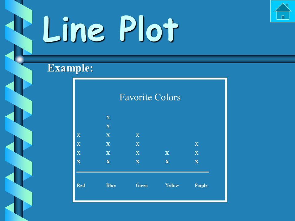 Line Plot Favorite Colors X XXX XXXX XXXXX RedBlueGreenYellowPurple Example: