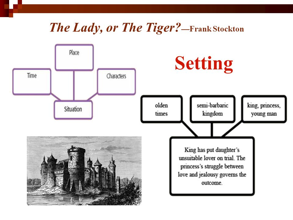 The Lady, or The Tiger? Frank Stockton Setting
