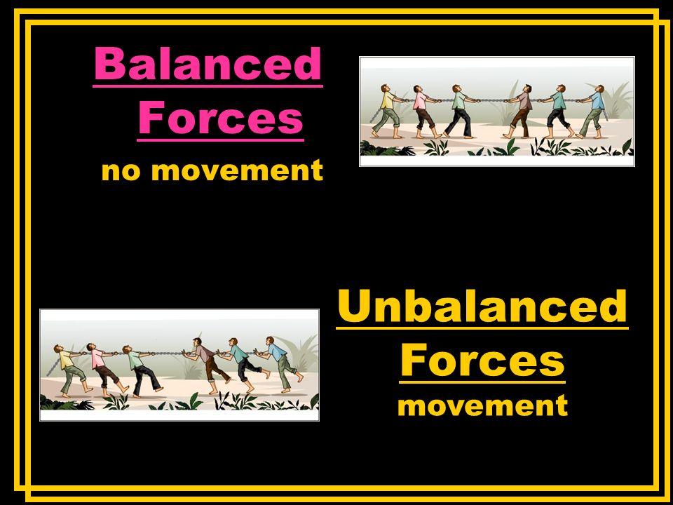 Balanced Forces no movement Unbalanced Forces movement