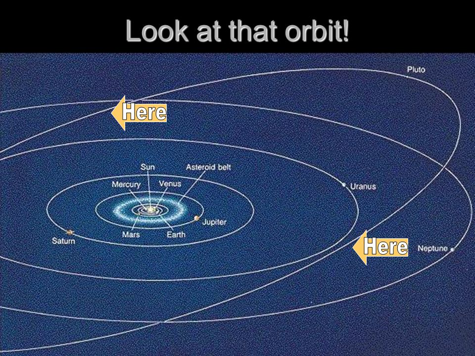 Look at that orbit!