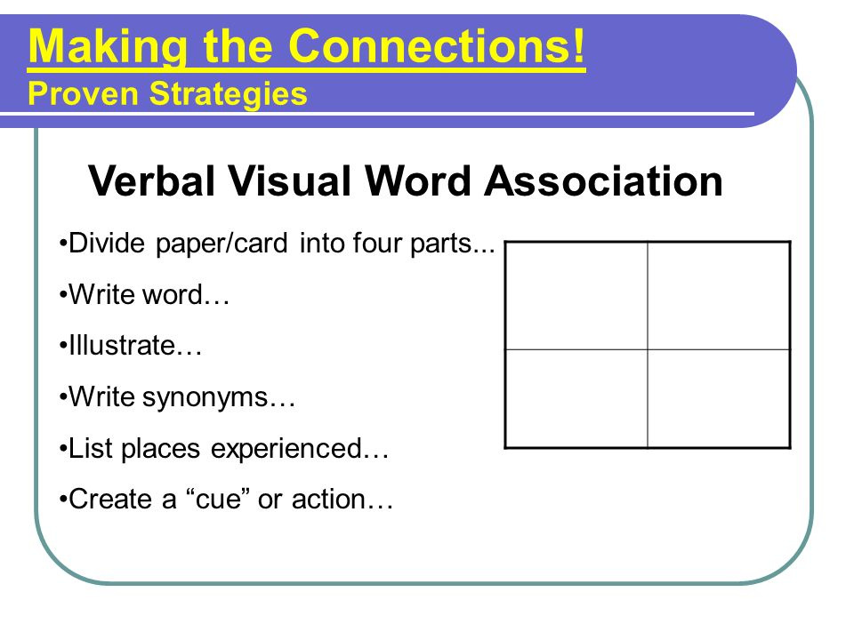 Making the Connections! Proven Strategies Verbal Visual Word Association Divide paper/card into four parts... Write word… Illustrate… Write synonyms…