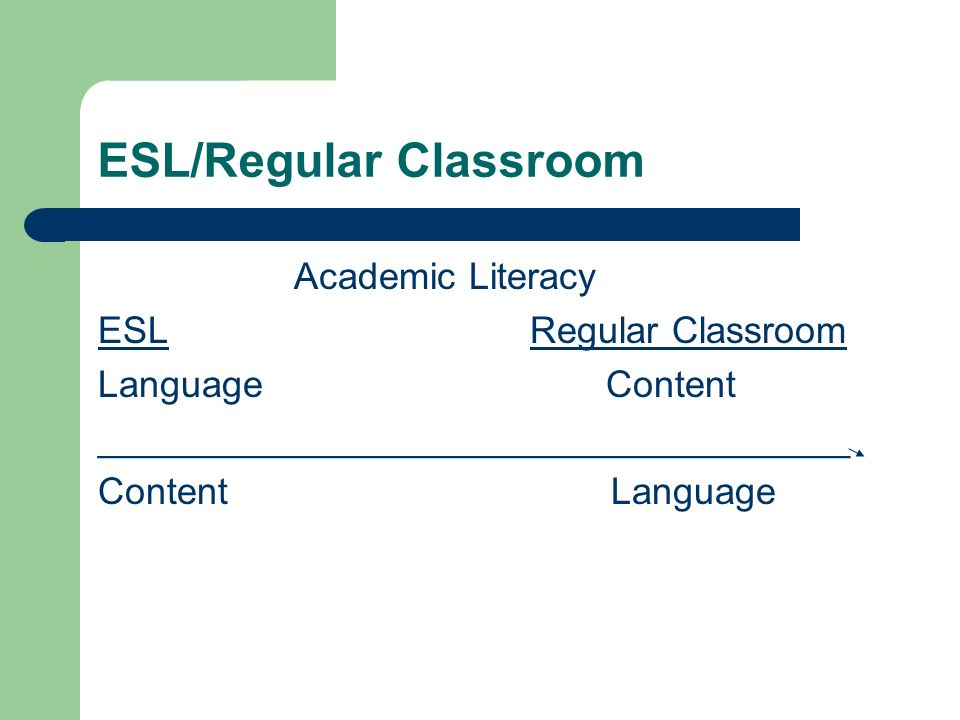 ESL/Regular Classroom Academic Literacy ESL Regular Classroom Language Content ____________________________________ Content Language