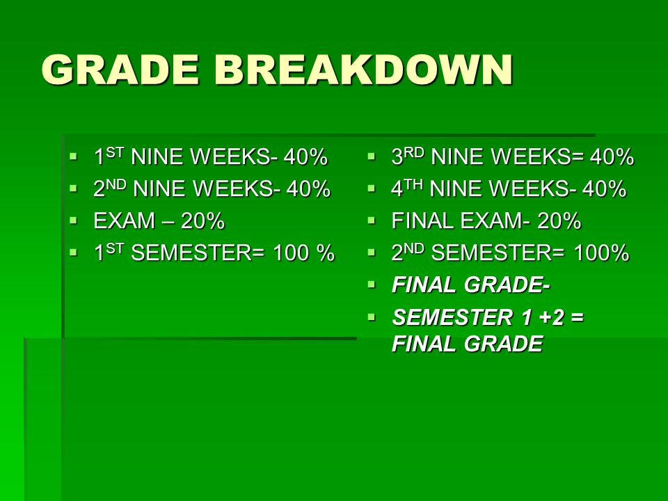 GRADE BREAKDOWN 1 ST NINE WEEKS- 40% 1 ST NINE WEEKS- 40% 2 ND NINE WEEKS- 40% 2 ND NINE WEEKS- 40% EXAM – 20% EXAM – 20% 1 ST SEMESTER= 100 % 1 ST SE