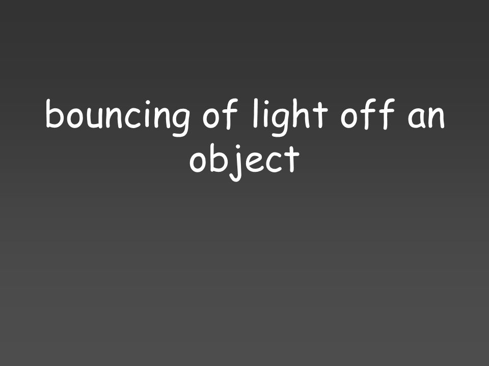 bouncing of light off an object