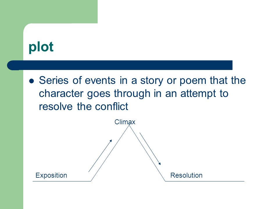 plot Series of events in a story or poem that the character goes through in an attempt to resolve the conflict Exposition Climax Resolution