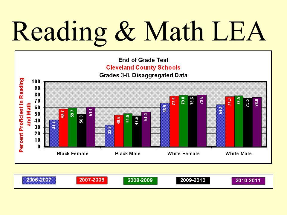 Reading & Math LEA