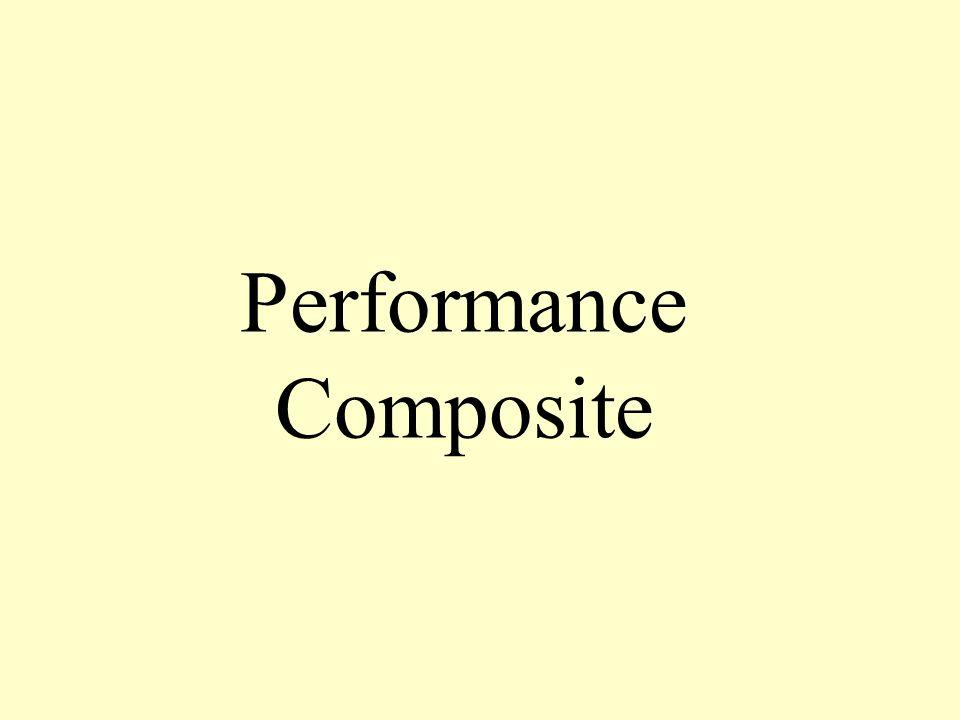 Performance Composite